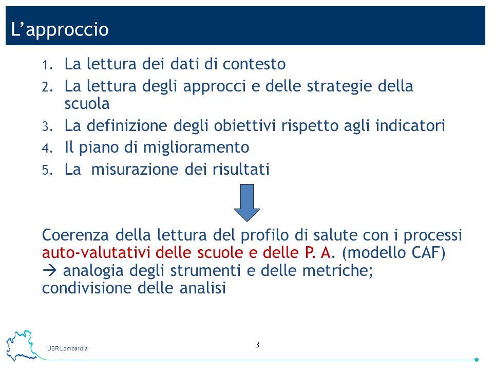 USR Lombardia 3 Lapproccio 1. La lettura dei dati di contesto 2. La lettura degli approcci e delle strategie della scuola 3. La definizione degli obie
