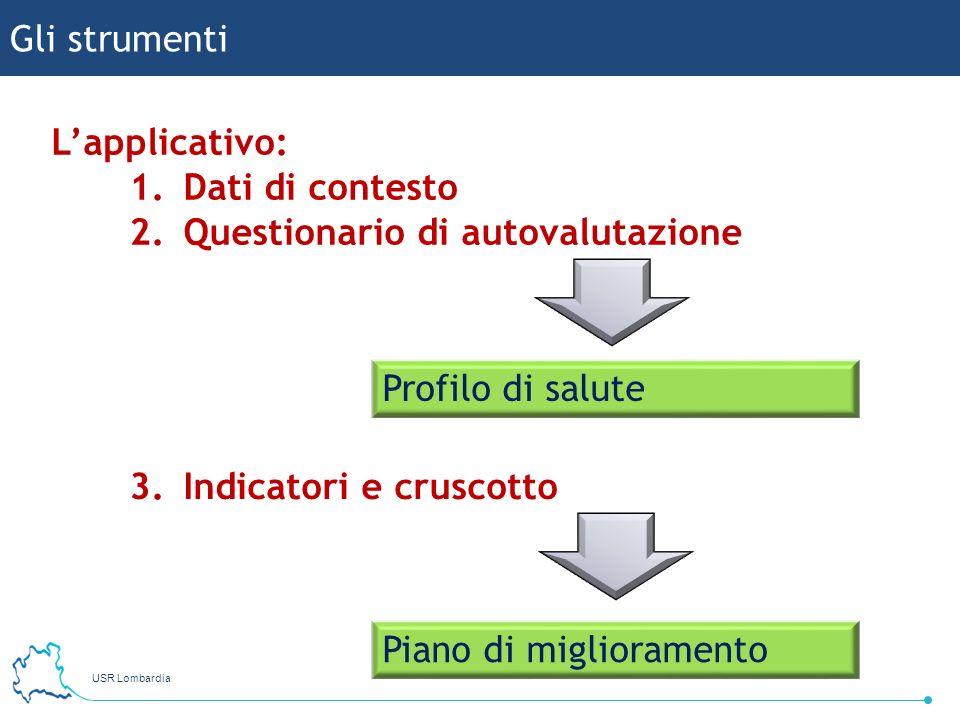 USR Lombardia 5 Lapplicativo: 1.Dati di contesto 2.Questionario di autovalutazione Profilo di salute 3.Indicatori e cruscotto Gli strumenti Piano di m