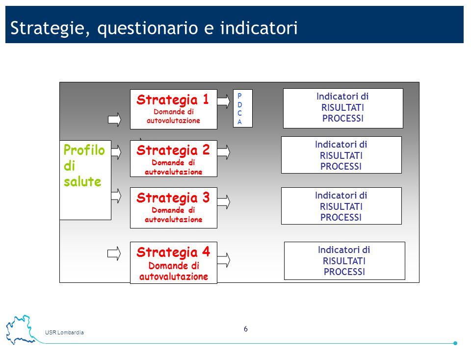 USR Lombardia 6 Strategie, questionario e indicatori Profilo di salute Strategia 1 Domande di autovalutazione Strategia 2 Domande di autovalutazione S
