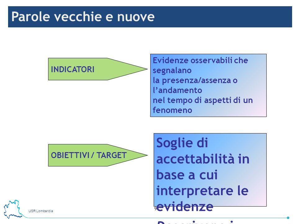 USR Lombardia 10 Il profilo di salute: il questionario STRATEGIA N.