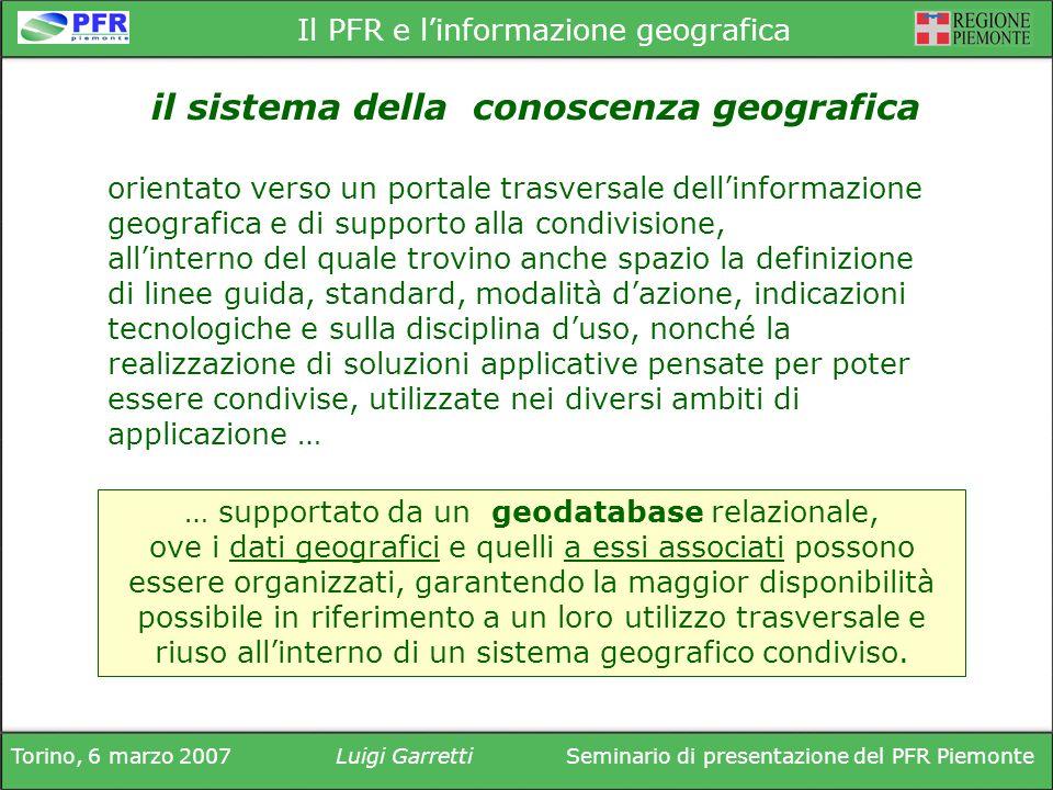 Torino, 6 marzo 2007Luigi GarrettiSeminario di presentazione del PFR Piemonte Il PFR e linformazione geografica orientato verso un portale trasversale