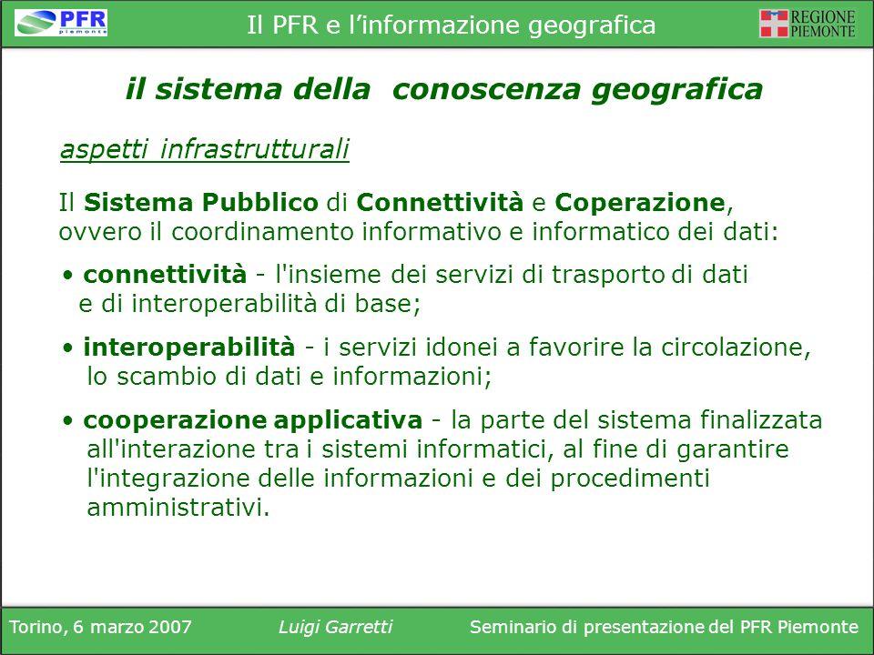 Torino, 6 marzo 2007Luigi GarrettiSeminario di presentazione del PFR Piemonte Il PFR e linformazione geografica Il Sistema Pubblico di Connettività e