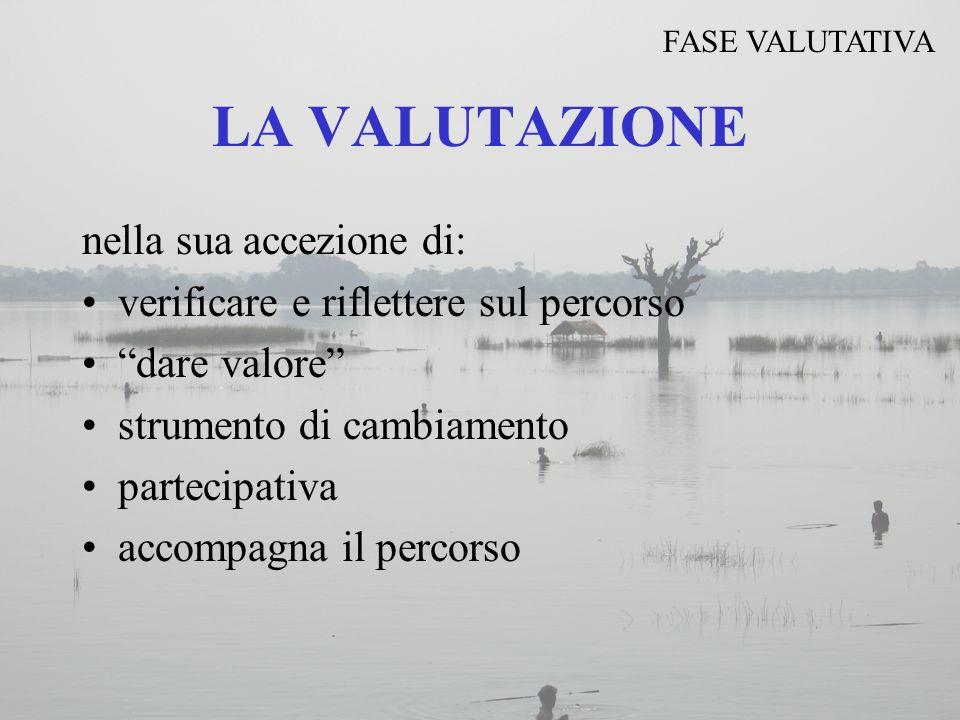 LA VALUTAZIONE nella sua accezione di: verificare e riflettere sul percorso dare valore strumento di cambiamento partecipativa accompagna il percorso FASE VALUTATIVA