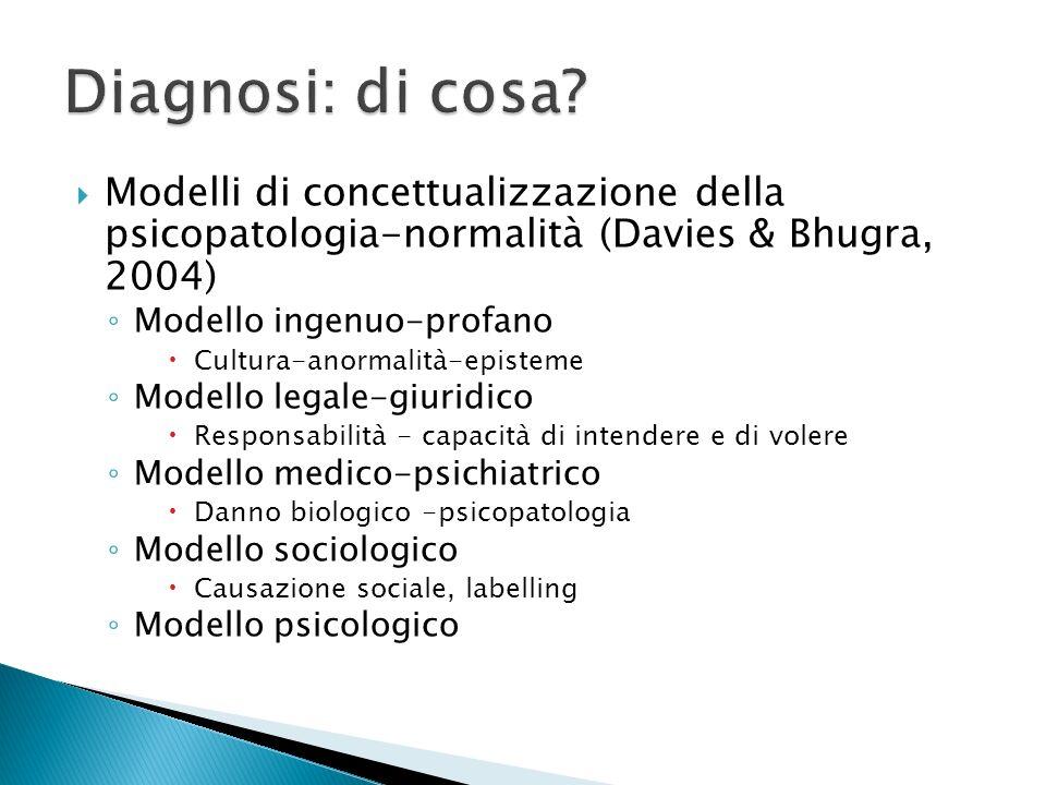 Modelli di concettualizzazione della psicopatologia-normalità (Davies & Bhugra, 2004) Modello ingenuo-profano Cultura-anormalità-episteme Modello lega
