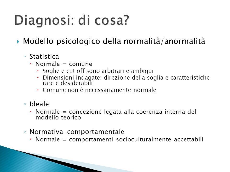 Modello psicologico della normalità/anormalità Statistica Normale = comune Soglie e cut off sono arbitrari e ambigui Dimensioni indagate: direzione de