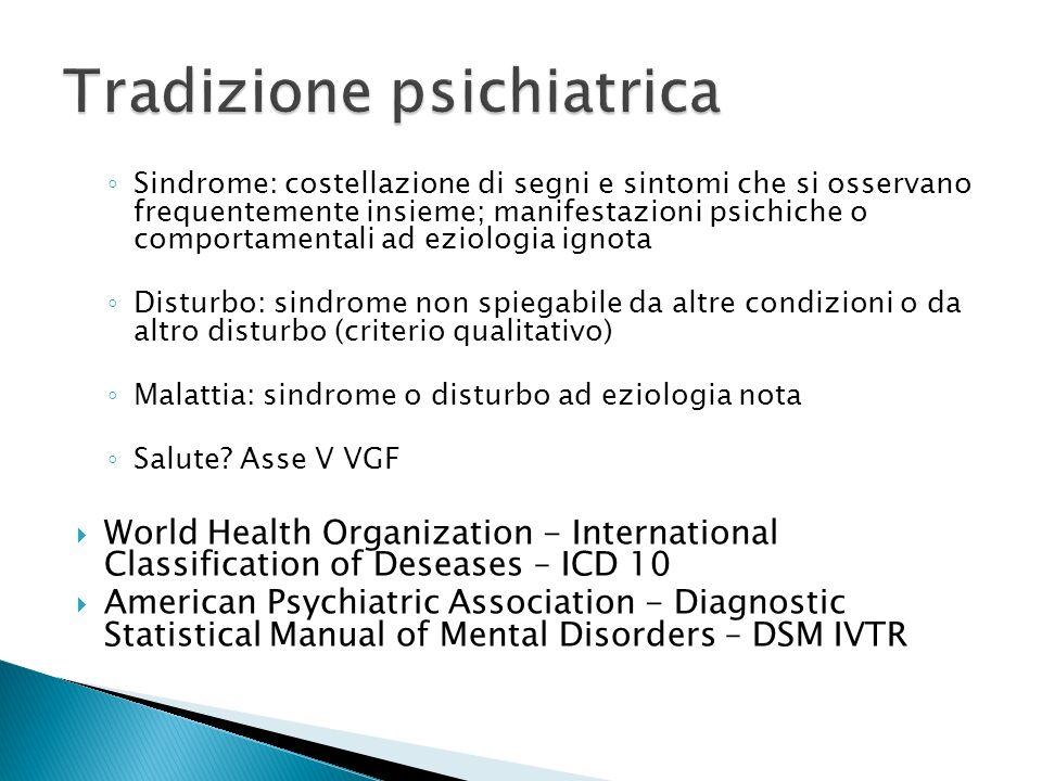 Sindrome: costellazione di segni e sintomi che si osservano frequentemente insieme; manifestazioni psichiche o comportamentali ad eziologia ignota Dis