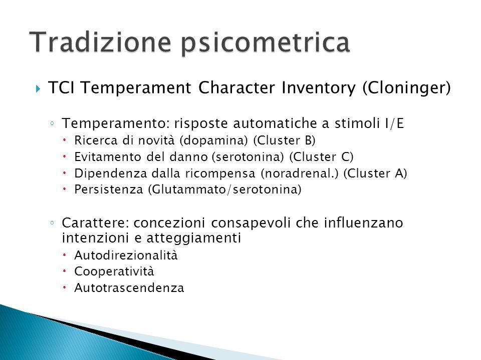 TCI Temperament Character Inventory (Cloninger) Temperamento: risposte automatiche a stimoli I/E Ricerca di novità (dopamina) (Cluster B) Evitamento d