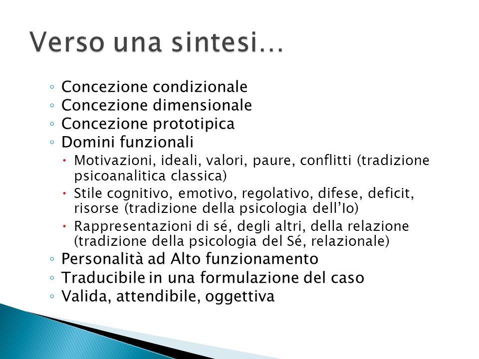Concezione condizionale Concezione dimensionale Concezione prototipica Domini funzionali Motivazioni, ideali, valori, paure, conflitti (tradizione psi