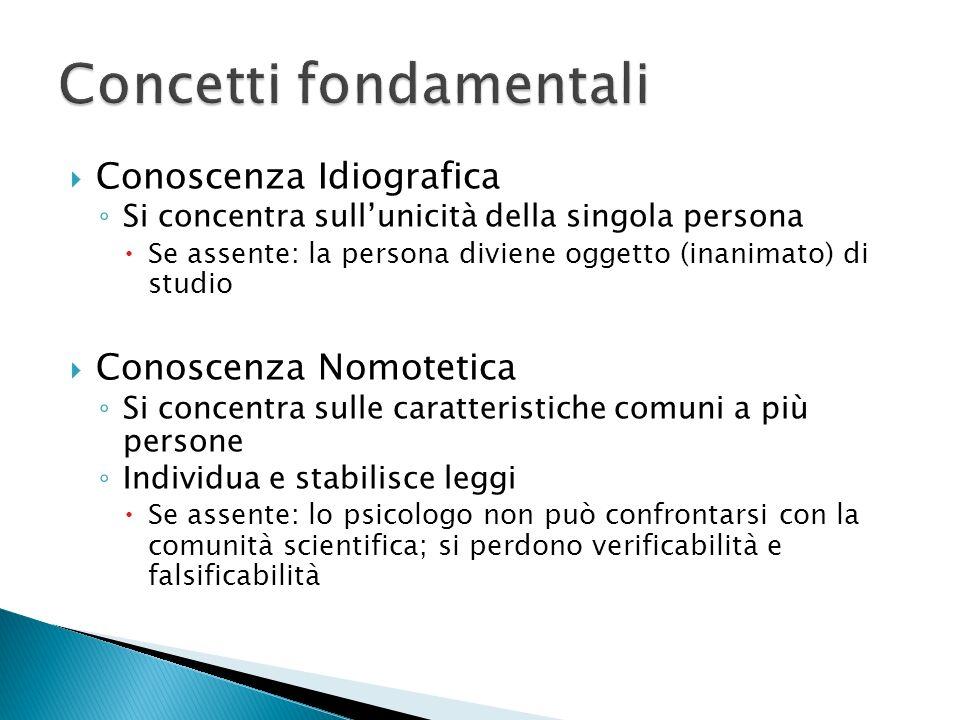 Conoscenza Idiografica Si concentra sullunicità della singola persona Se assente: la persona diviene oggetto (inanimato) di studio Conoscenza Nomoteti