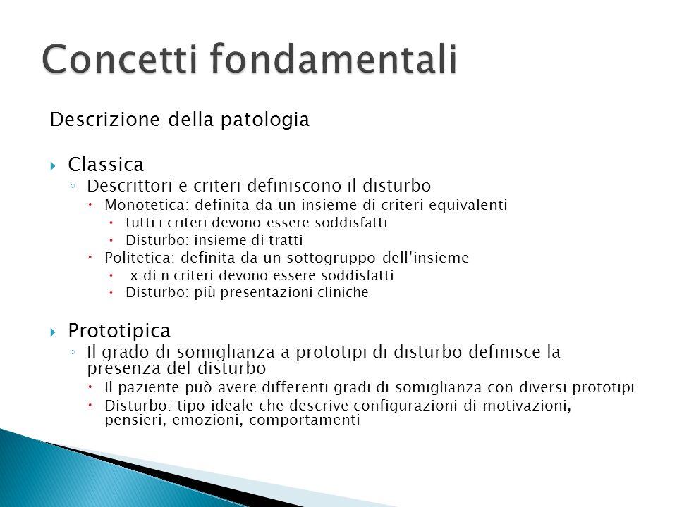 Descrizione della patologia Classica Descrittori e criteri definiscono il disturbo Monotetica: definita da un insieme di criteri equivalenti tutti i c