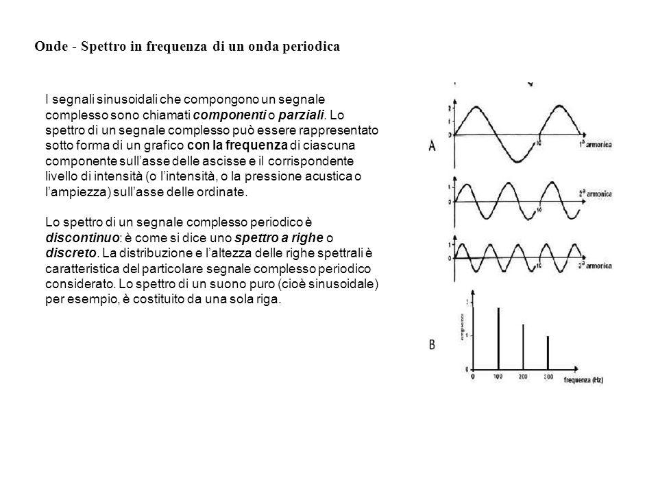 Onde - Spettro in frequenza di un onda periodica I segnali sinusoidali che compongono un segnale complesso sono chiamati componenti o parziali. Lo spe