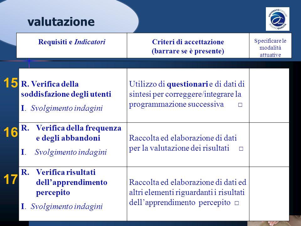 valutazione Requisiti e IndicatoriCriteri di accettazione (barrare se è presente) Specificare le modalità attuative R. Verifica della soddisfazione de