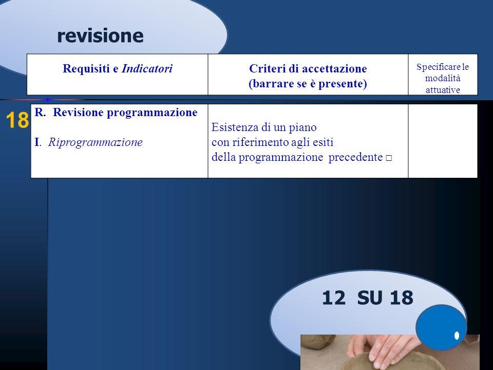 12 SU 18 revisione Requisiti e IndicatoriCriteri di accettazione (barrare se è presente) Specificare le modalità attuative R.Revisione programmazione I.