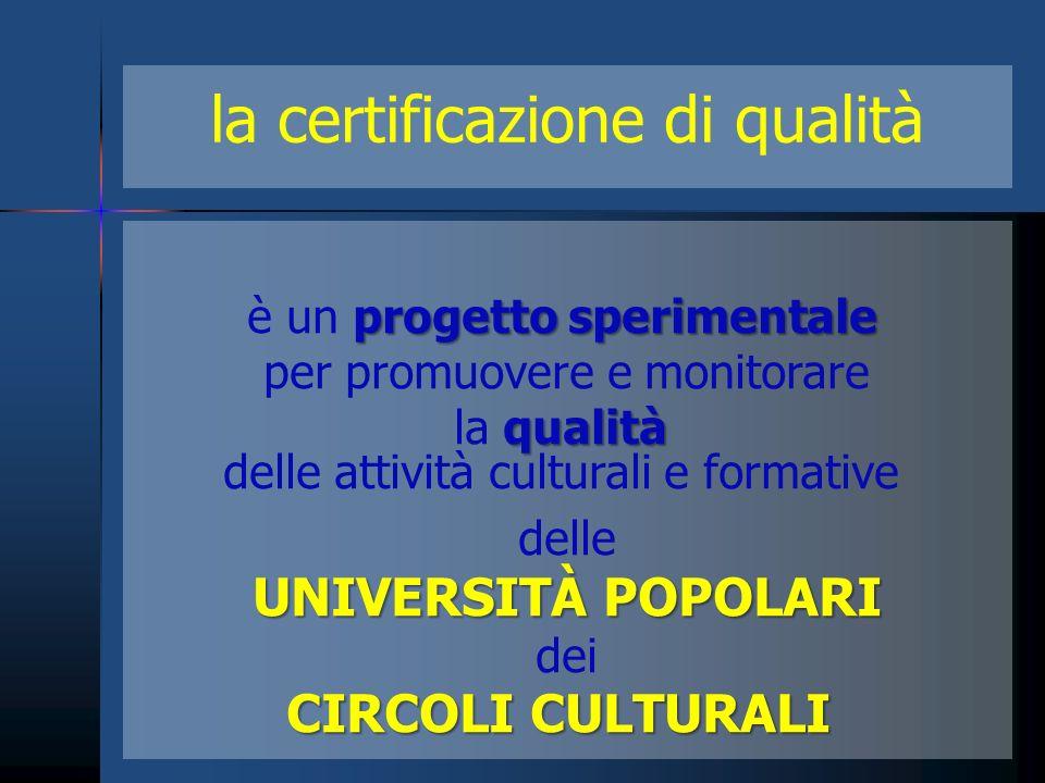 la certificazione di qualità progetto sperimentale è un progetto sperimentale per promuovere e monitorare qualità la qualità delle attività culturali e formative delle UNIVERSITÀ POPOLARI dei CIRCOLI CULTURALI