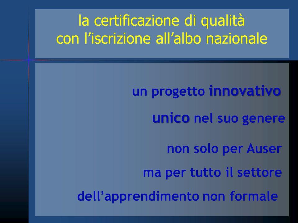 la certificazione di qualità con liscrizione allalbo nazionale innovativo un progetto innovativo unico unico nel suo genere non solo per Auser ma per tutto il settore dell apprendimento non formale
