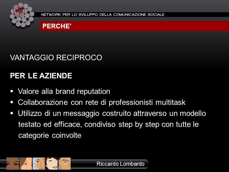 PERCHE Riccardo Lombardo VANTAGGIO RECIPROCO PER LE AZIENDE Valore alla brand reputation Collaborazione con rete di professionisti multitask Utilizzo