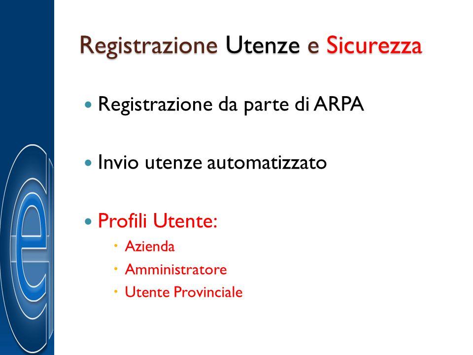 Registrazione Utenze e Sicurezza Registrazione da parte di ARPA Invio utenze automatizzato Profili Utente: Azienda Amministratore Utente Provinciale