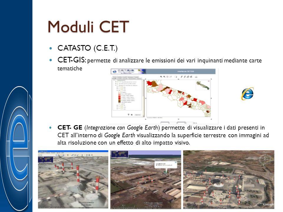 Moduli CET CATASTO (C.E.T.) CET-GIS: permette di analizzare le emissioni dei vari inquinanti mediante carte tematiche CET- GE (Integrazione con Google