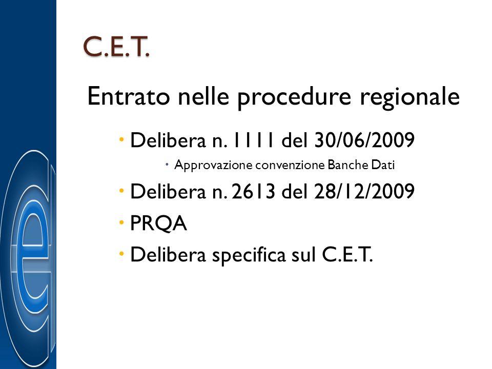 C.E.T. Entrato nelle procedure regionale Delibera n. 1111 del 30/06/2009 Approvazione convenzione Banche Dati Delibera n. 2613 del 28/12/2009 PRQA Del
