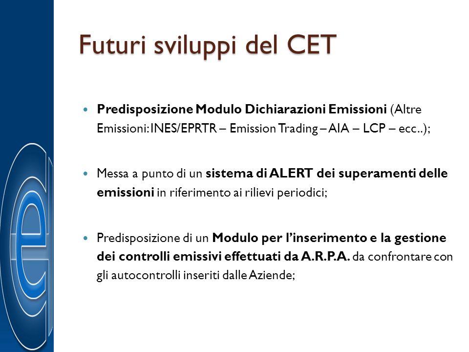 Futuri sviluppi del CET Predisposizione Modulo Dichiarazioni Emissioni (Altre Emissioni: INES/EPRTR – Emission Trading – AIA – LCP – ecc..); Messa a p