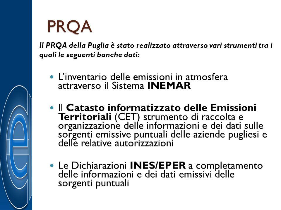PRQA Linventario delle emissioni in atmosfera attraverso il Sistema INEMAR Il Catasto informatizzato delle Emissioni Territoriali (CET) strumento di r
