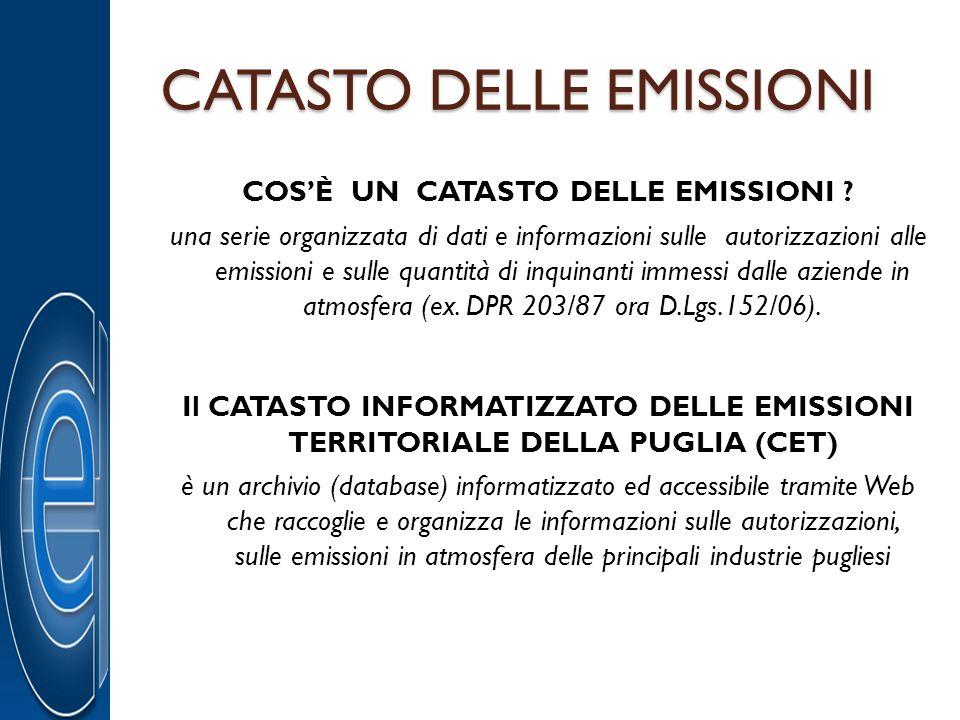 CATASTO DELLE EMISSIONI COSÈ UN CATASTO DELLE EMISSIONI ? una serie organizzata di dati e informazioni sulle autorizzazioni alle emissioni e sulle qua