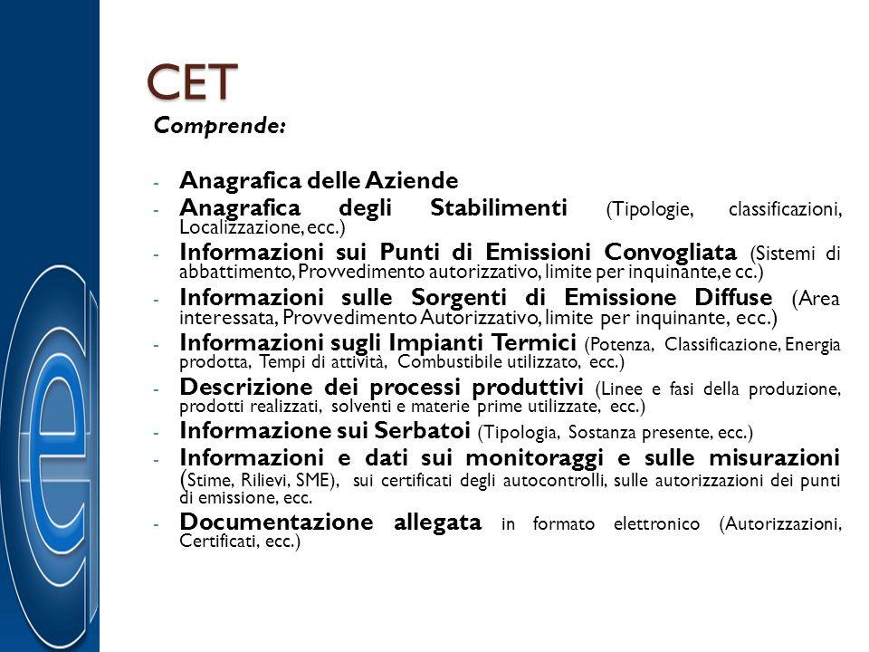 CET Comprende: - Anagrafica delle Aziende - Anagrafica degli Stabilimenti (Tipologie, classificazioni, Localizzazione, ecc.) - Informazioni sui Punti