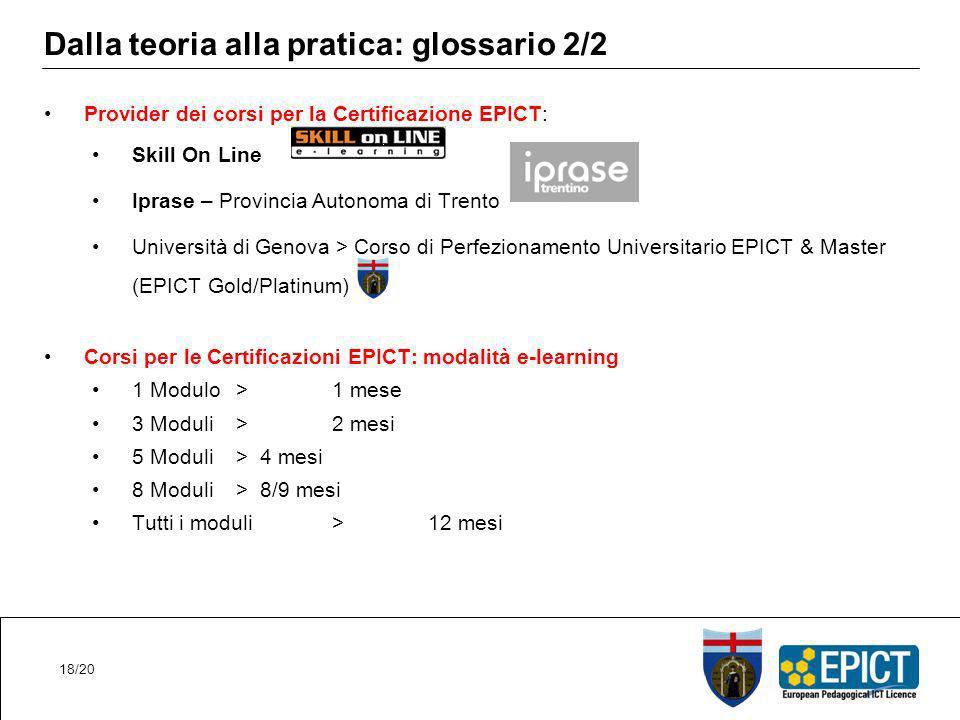 Dalla teoria alla pratica: glossario 2/2 Provider dei corsi per la Certificazione EPICT: Skill On Line Iprase – Provincia Autonoma di Trento Università di Genova > Corso di Perfezionamento Universitario EPICT & Master (EPICT Gold/Platinum) Corsi per le Certificazioni EPICT: modalità e-learning 1 Modulo>1 mese 3 Moduli > 2 mesi 5 Moduli > 4 mesi 8 Moduli > 8/9 mesi Tutti i moduli >12 mesi 18/20