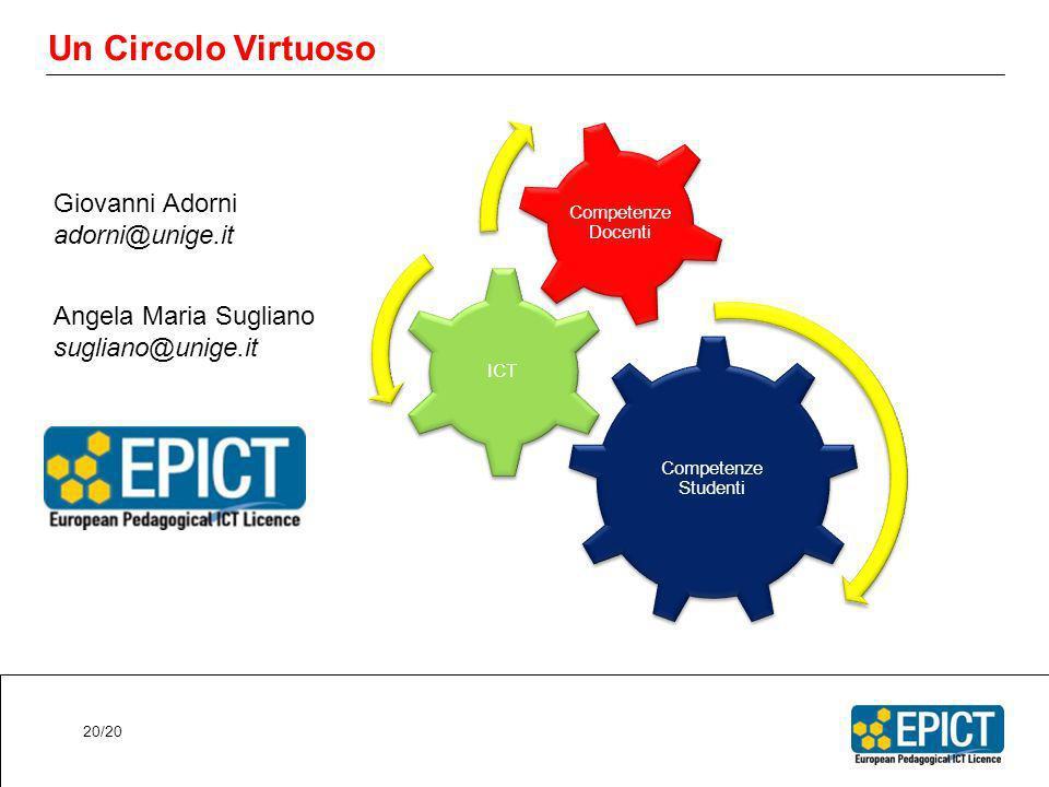 Un Circolo Virtuoso Competenze Studenti ICT Competenze Docenti Giovanni Adorni adorni@unige.it Angela Maria Sugliano sugliano@unige.it 20/20