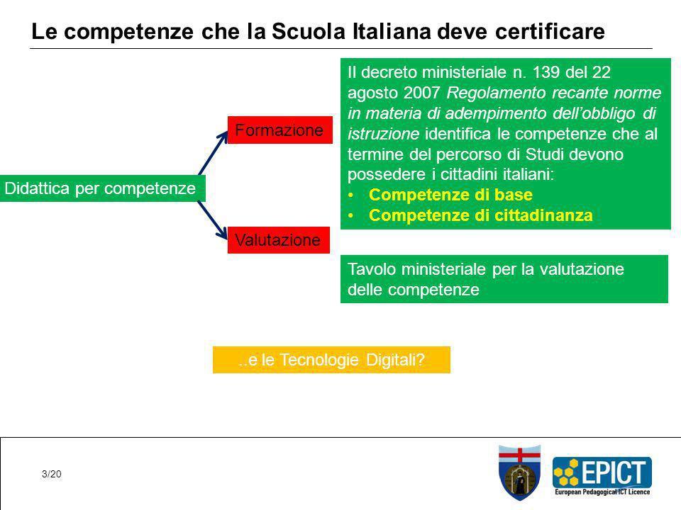 Le competenze che la Scuola Italiana deve certificare Didattica per competenze Formazione Valutazione Il decreto ministeriale n.