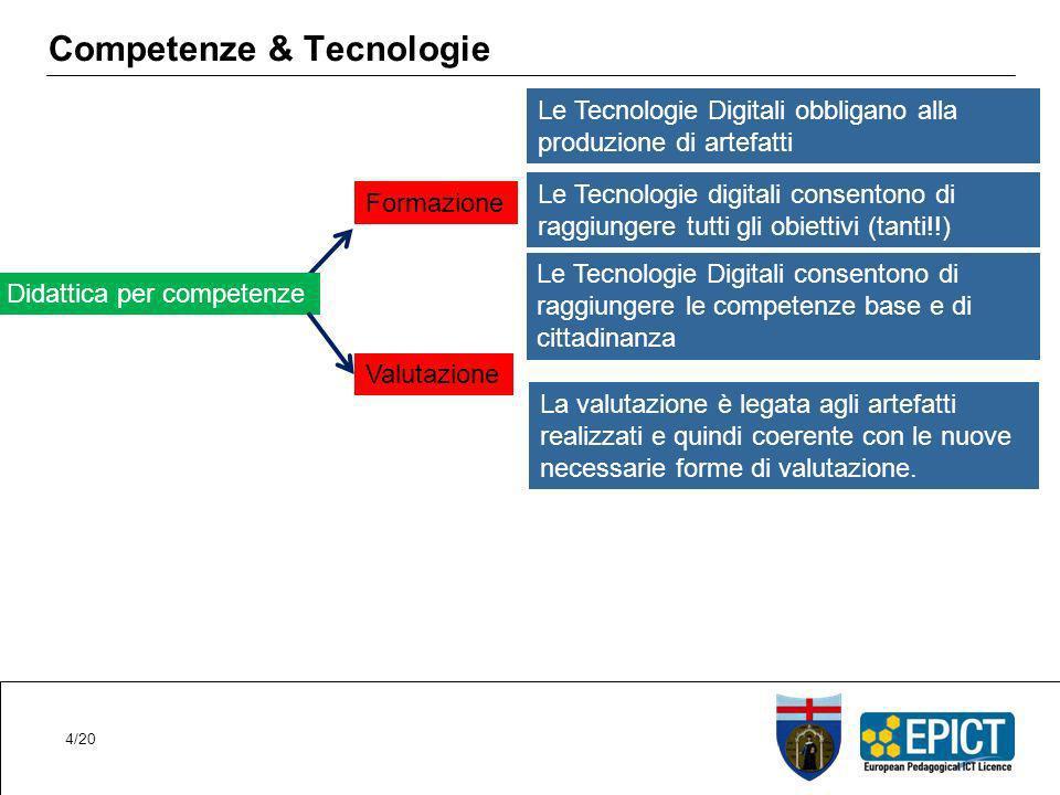 Competenze & Tecnologie Didattica per competenze Formazione Valutazione Le Tecnologie Digitali obbligano alla produzione di artefatti La valutazione è legata agli artefatti realizzati e quindi coerente con le nuove necessarie forme di valutazione.