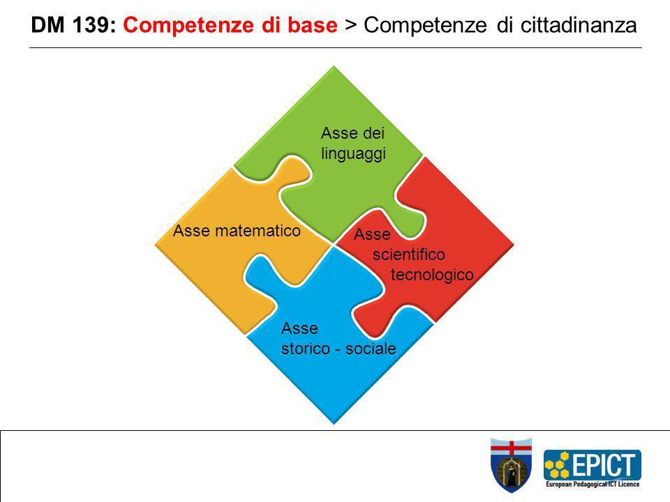 DM 139: Competenze di base > Competenze di cittadinanza Asse dei linguaggi Asse matematico Asse scientifico tecnologico Asse storico - sociale