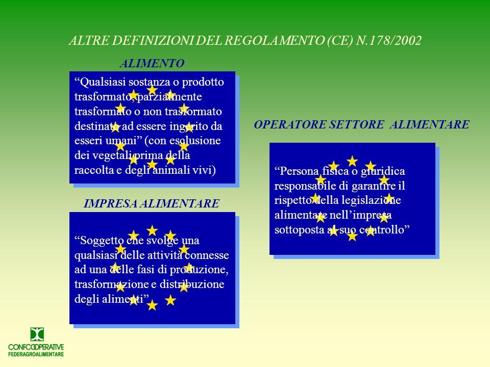 LA RINTRACCIABILITA SECONDO LUNIONE EUROPEA I l Reg. (CE) n.178/2002 fornisce una definizione molto precisa La rintracciabilità è la possibilità di ri