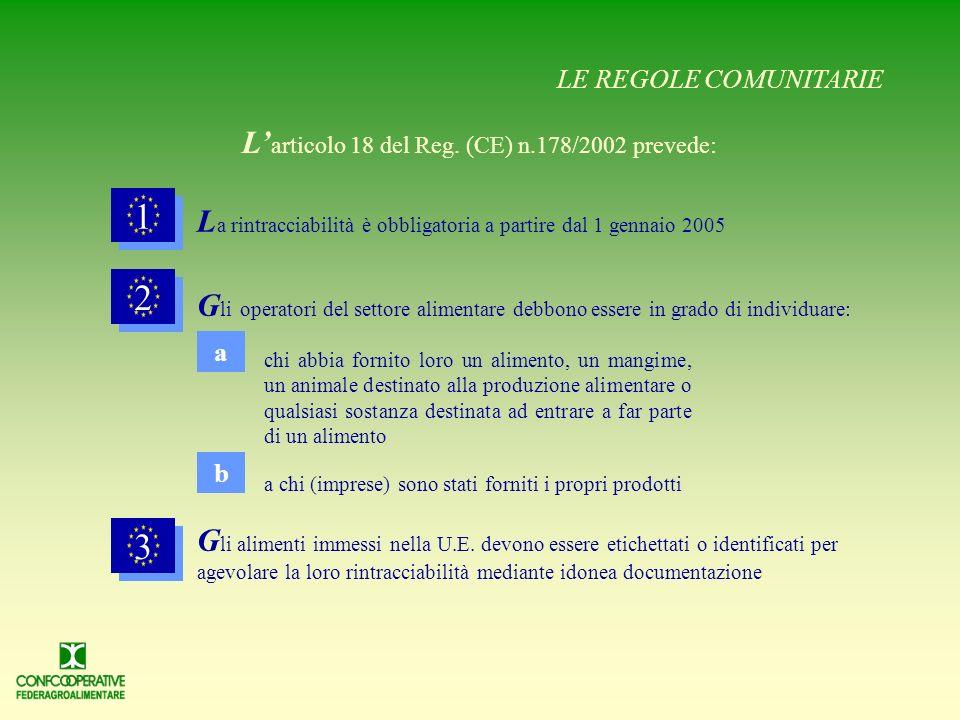 ALTRE DEFINIZIONI DEL REGOLAMENTO (CE) N.178/2002 ALIMENTO Qualsiasi sostanza o prodotto trasformato, parzialmente trasformato o non trasformato desti