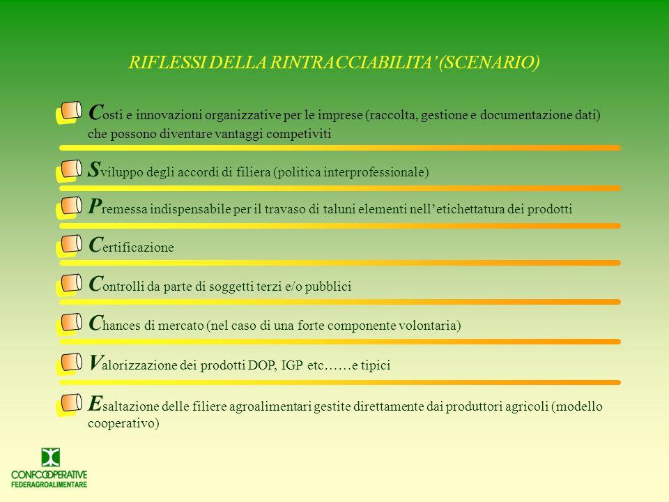 LA RIVOLUZIONE DELLE FILIERE CON LAVVENTO DELLA RINTRACCIABILITA IN ITALIA L a RINTRACCIABILITA OBBLIGATORIA investe un corpus di imprese di tutto ril