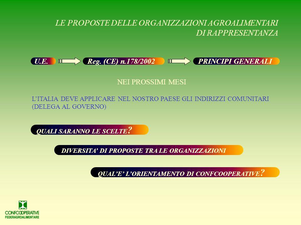 F iliera (aziende, gruppo, distretto) SVILUPPO DELLA TRACCIABILITA VOLONTARIA A ttraverso la promozione delle Organizzazioni di rappresentanza (es.: C