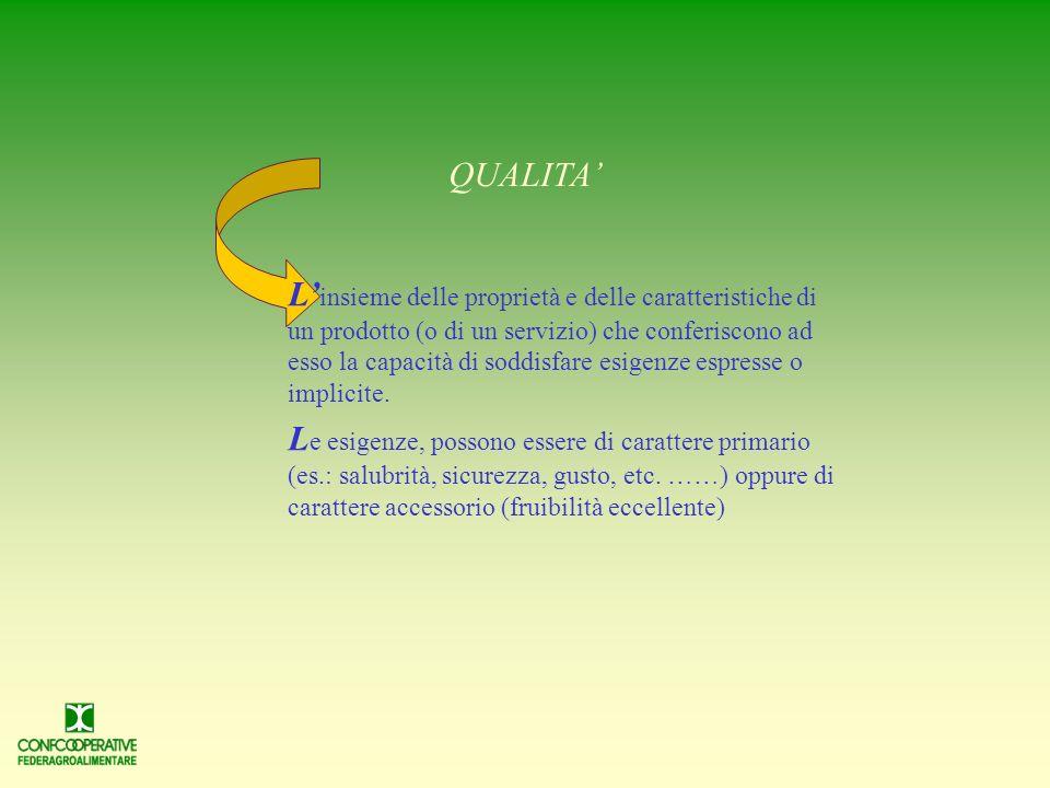 QUALITA L insieme delle proprietà e delle caratteristiche di un prodotto (o di un servizio) che conferiscono ad esso la capacità di soddisfare esigenze espresse o implicite.
