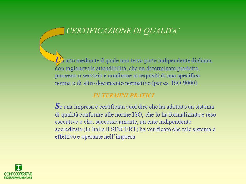 CERTIFICAZIONE DI QUALITA U n atto mediante il quale una terza parte indipendente dichiara, con ragionevole attendibilità, che un determinato prodotto, processo o servizio è conforme ai requisiti di una specifica norma o di altro documento normativo (per es.