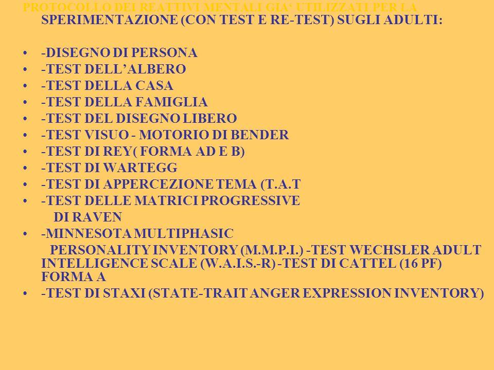 PROTOCOLLO DEI REATTIVI MENTALI GIA UTILIZZATI PER LA SPERIMENTAZIONE (CON TEST E RE-TEST) SUGLI ADULTI: -DISEGNO DI PERSONA -TEST DELLALBERO -TEST DE