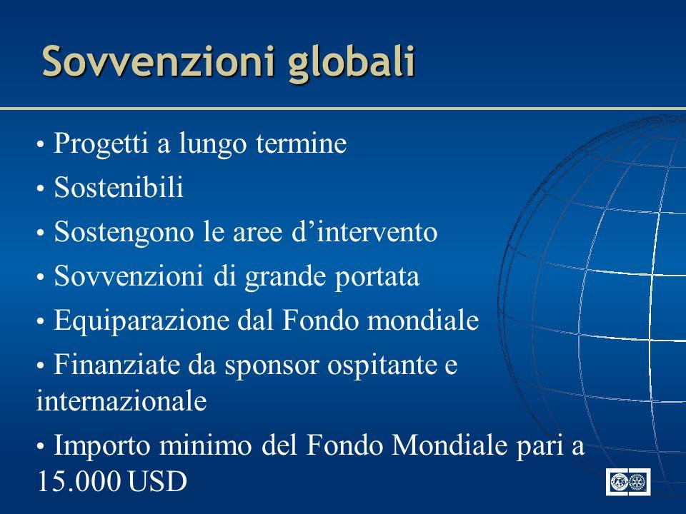 Sovvenzioni globali Progetti a lungo termine Sostenibili Sostengono le aree dintervento Sovvenzioni di grande portata Equiparazione dal Fondo mondiale