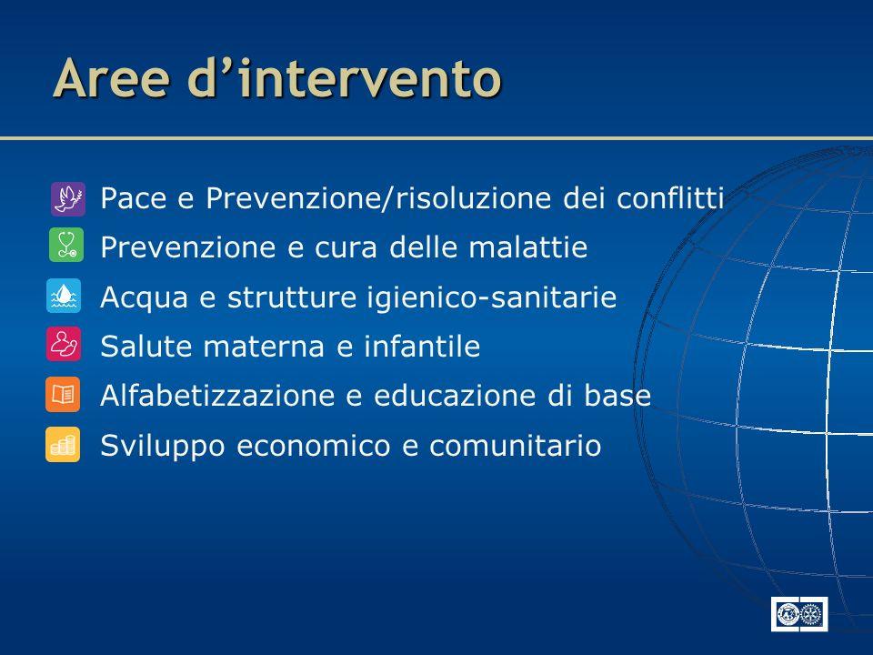 Pace e Prevenzione/risoluzione dei conflitti Prevenzione e cura delle malattie Acqua e strutture igienico-sanitarie Salute materna e infantile Alfabet