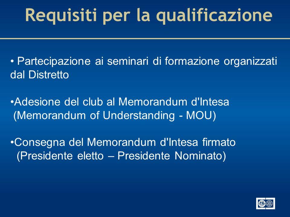 Requisiti per la qualificazione Partecipazione ai seminari di formazione organizzati dal Distretto Adesione del club al Memorandum d'Intesa (Memorandu