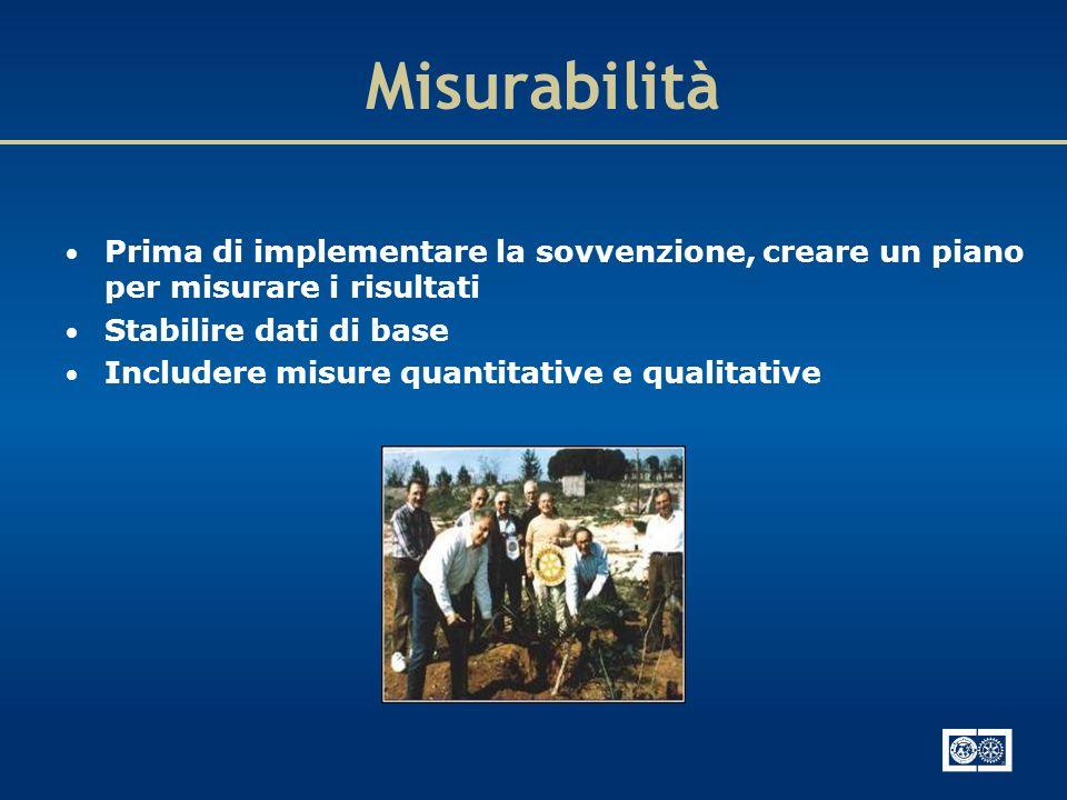 Misurabilità Prima di implementare la sovvenzione, creare un piano per misurare i risultati Stabilire dati di base Includere misure quantitative e qua