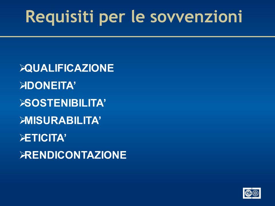 Requisiti per le sovvenzioni QUALIFICAZIONE IDONEITA SOSTENIBILITA MISURABILITA ETICITA RENDICONTAZIONE