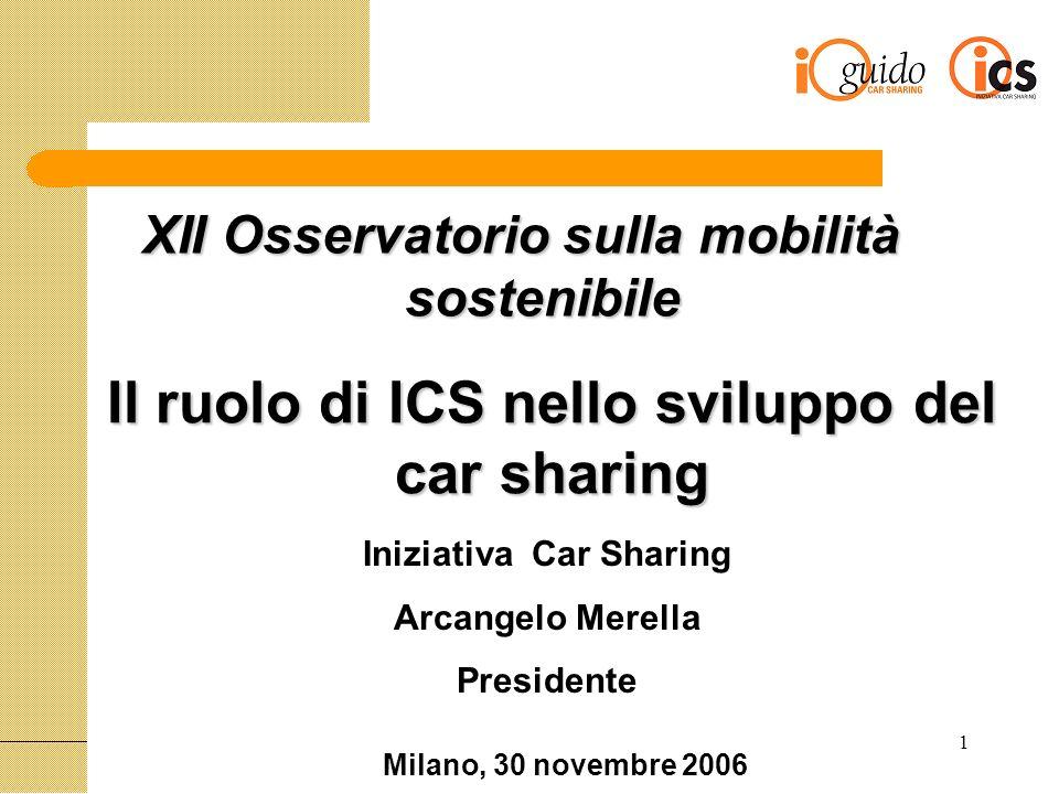 1 Il ruolo di ICS nello sviluppo del car sharing Iniziativa Car Sharing Arcangelo Merella Presidente Milano, 30 novembre 2006 XII Osservatorio sulla mobilità sostenibile