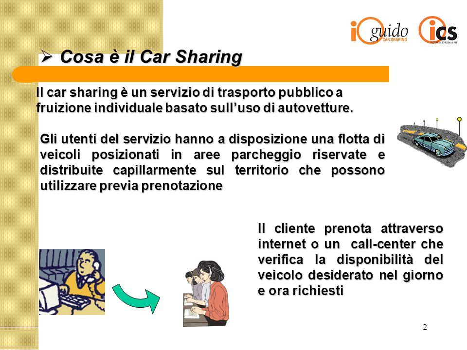 2 Il car sharing è un servizio di trasporto pubblico a fruizione individuale basato sulluso di autovetture.
