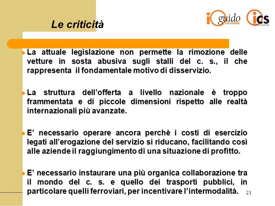 21 Le criticità La attuale legislazione non permette la rimozione delle vetture in sosta abusiva sugli stalli del c.