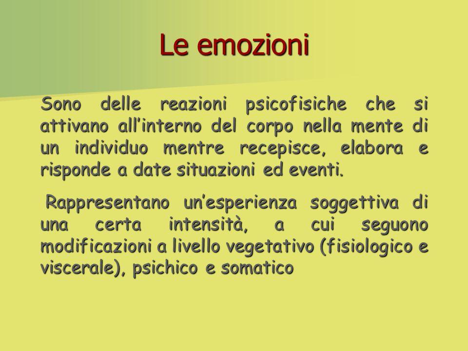 Le emozioni Sono delle reazioni psicofisiche che si attivano allinterno del corpo nella mente di un individuo mentre recepisce, elabora e risponde a date situazioni ed eventi.
