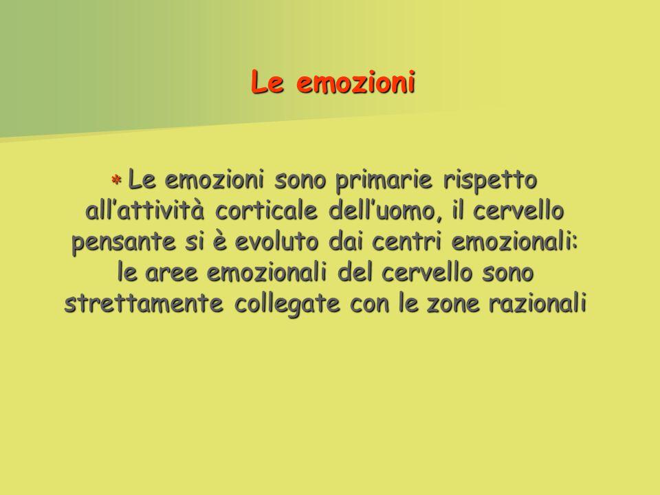 ٭ Le emozioni sono primarie rispetto allattività corticale delluomo, il cervello pensante si è evoluto dai centri emozionali: le aree emozionali del cervello sono strettamente collegate con le zone razionali Le emozioni