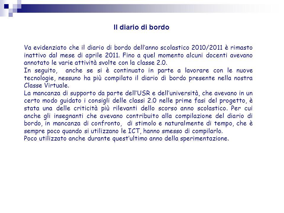Va evidenziato che il diario di bordo dellanno scolastico 2010/2011 è rimasto inattivo dal mese di aprile 2011.